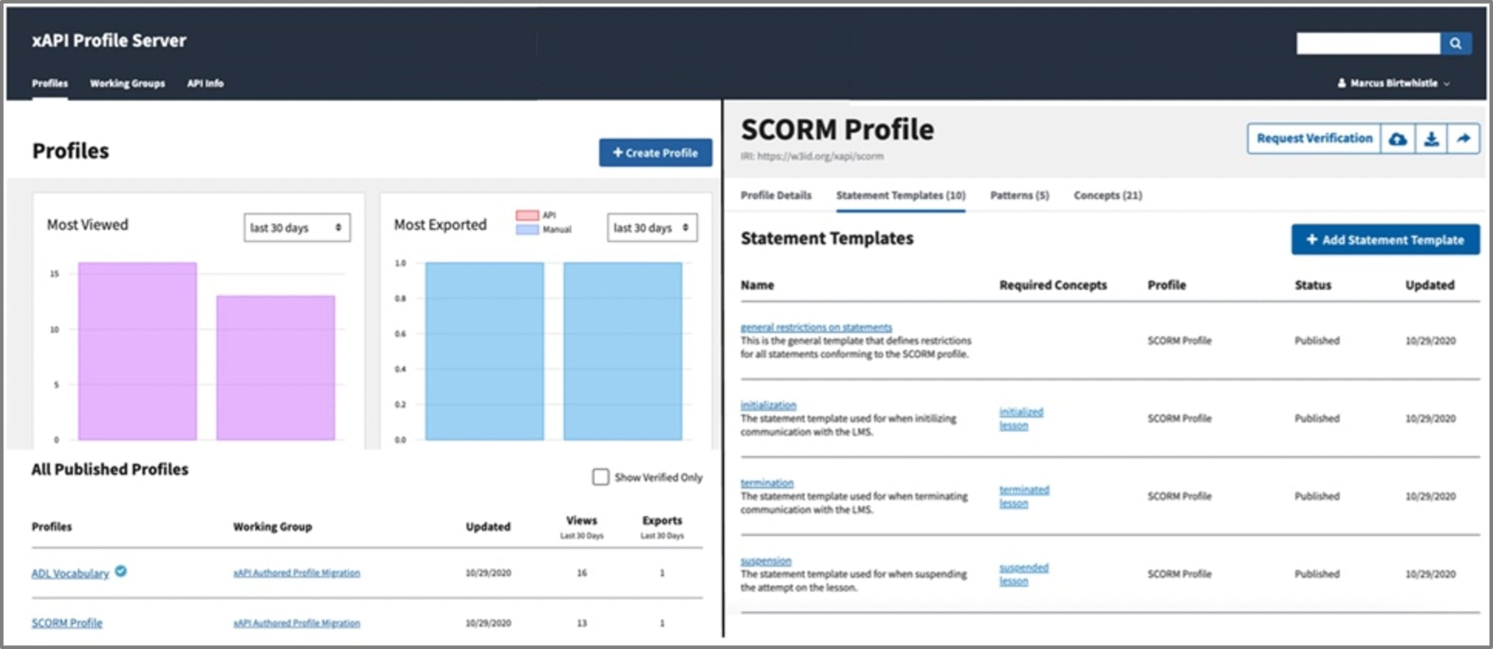 Screenshot of xAPI Profile Server showing profiles and SCORM Profile